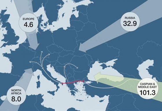 Μελέτες GIS – και Υπηρεσίες Γεωχωρικών δεδομένων: